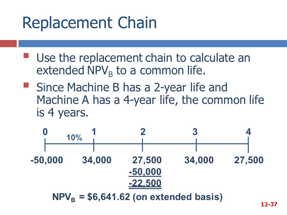 Replacement Chain Use the replacement chain to calculate an extended NPVB to a common life.