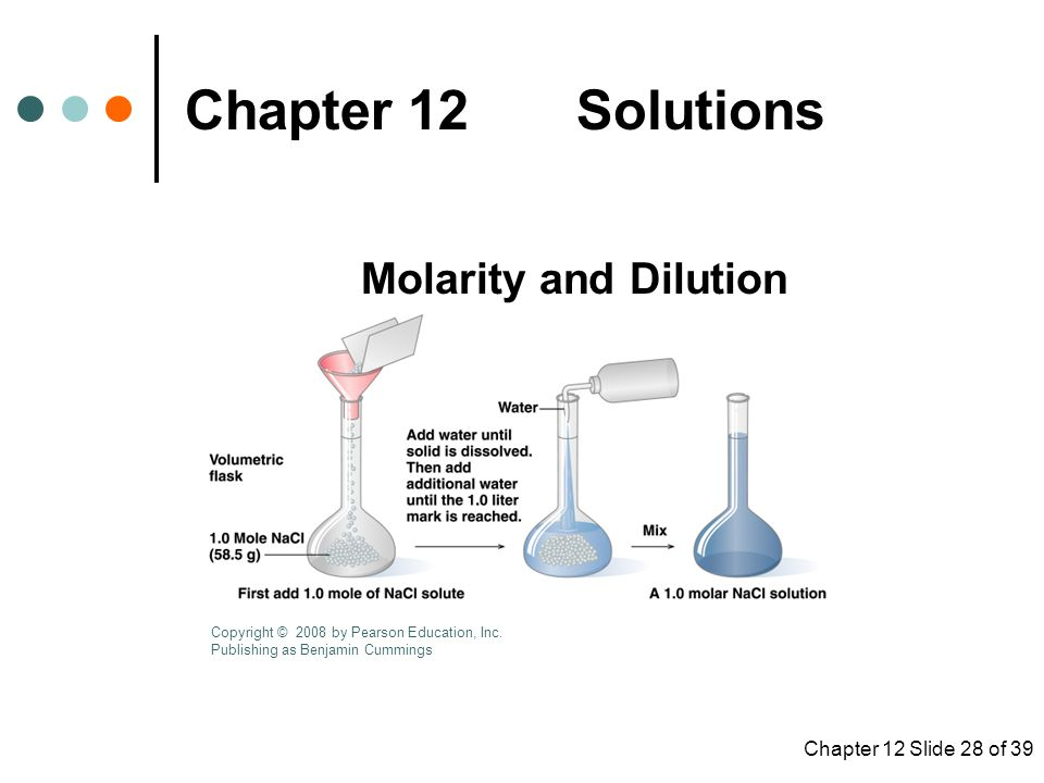 Chapter 12 Solutions Molarity and Dilution