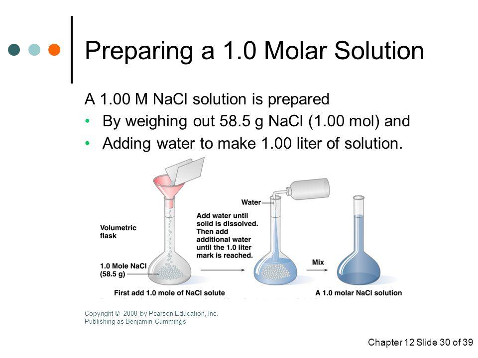 Preparing a 1.0 Molar Solution