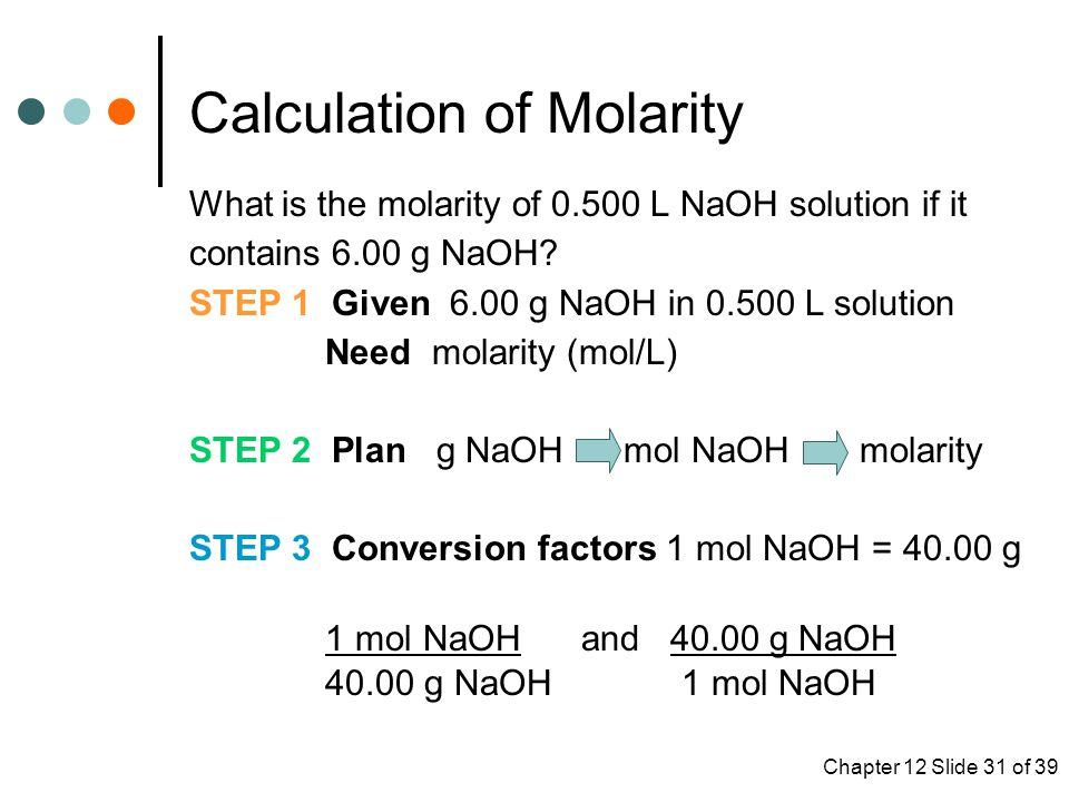 Calculation of Molarity