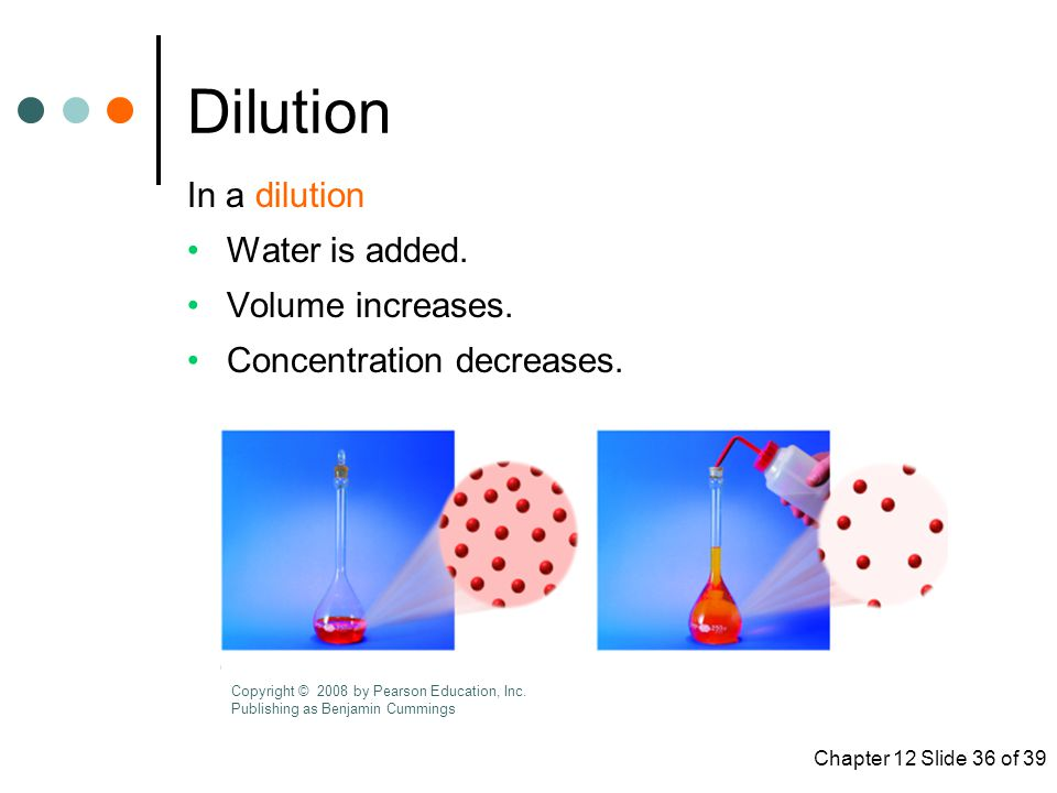 Dilution In a dilution Water is added. Volume increases.