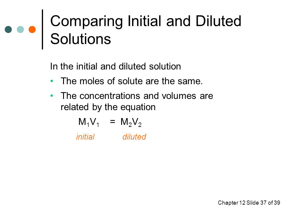 Comparing Initial and Diluted Solutions