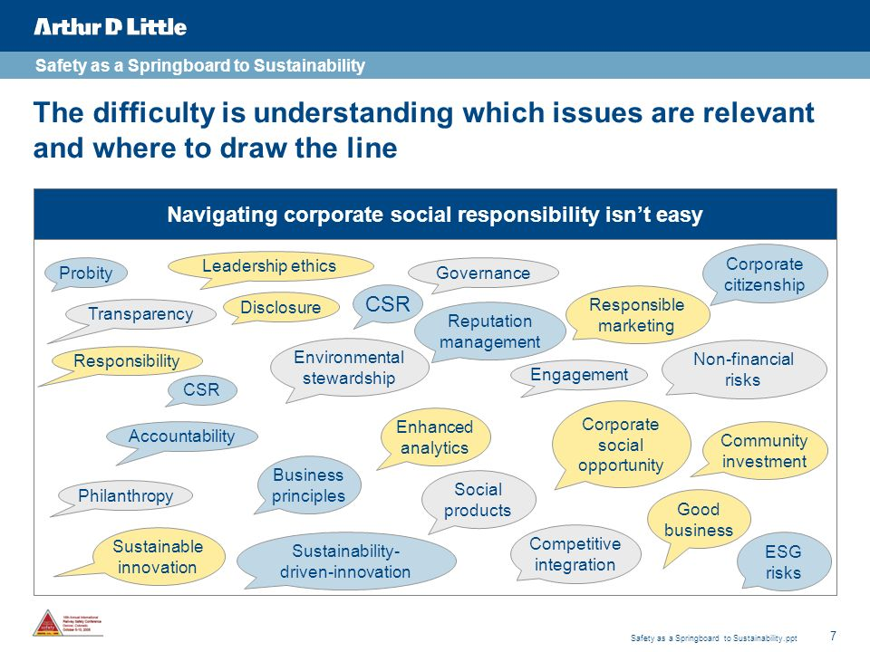 Navigating corporate social responsibility isn't easy