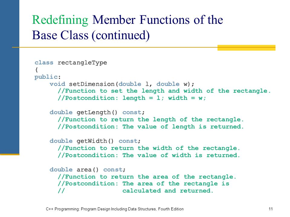 Redefining Member Functions of the Base Class (continued)