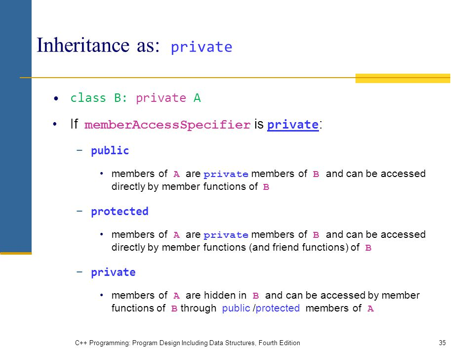 Inheritance as: private