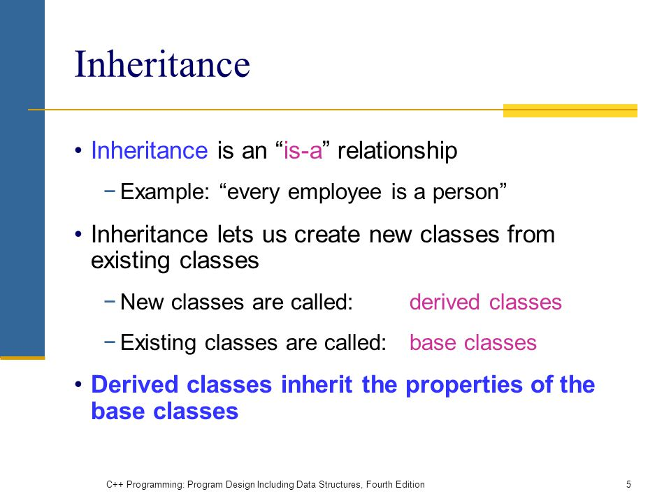 Inheritance Inheritance is an is-a relationship
