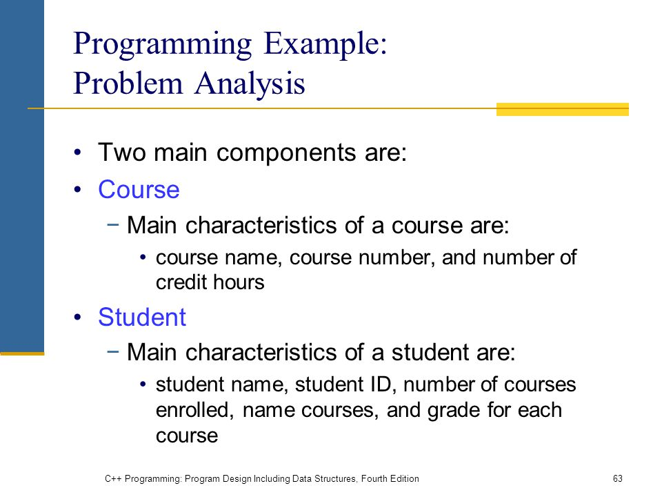 Programming Example: Problem Analysis