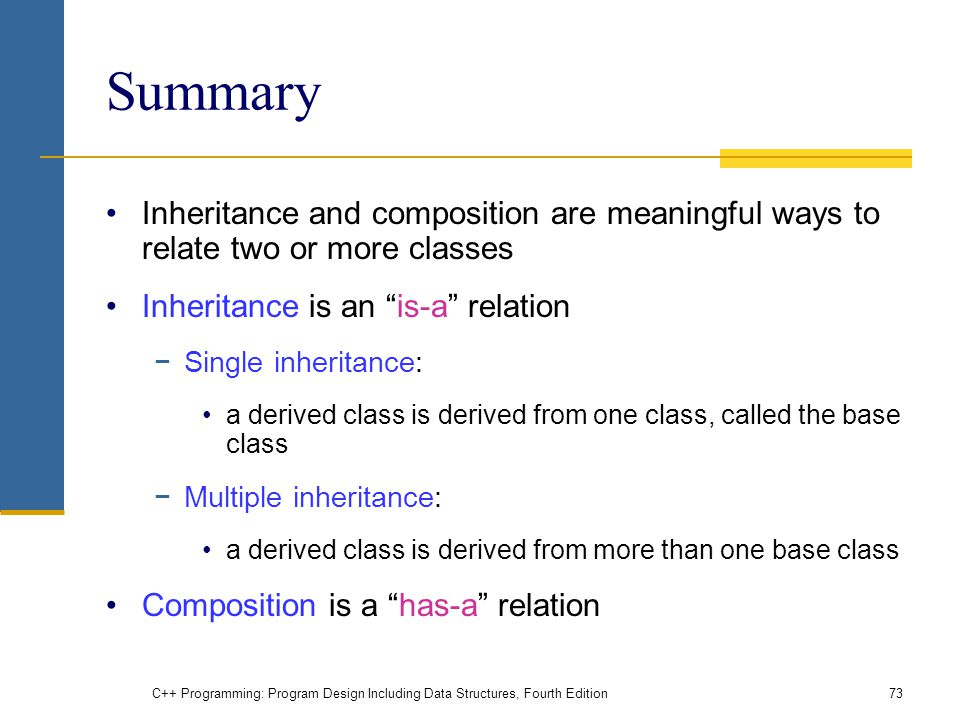 Summary Inheritance and composition are meaningful ways to relate two or more classes. Inheritance is an is-a relation.