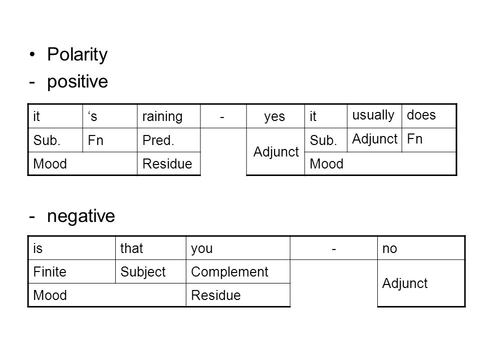 Polarity positive - negative it 's raining - yes usually does Sub. Fn