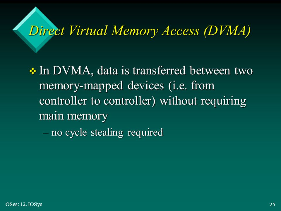 Direct Virtual Memory Access (DVMA)