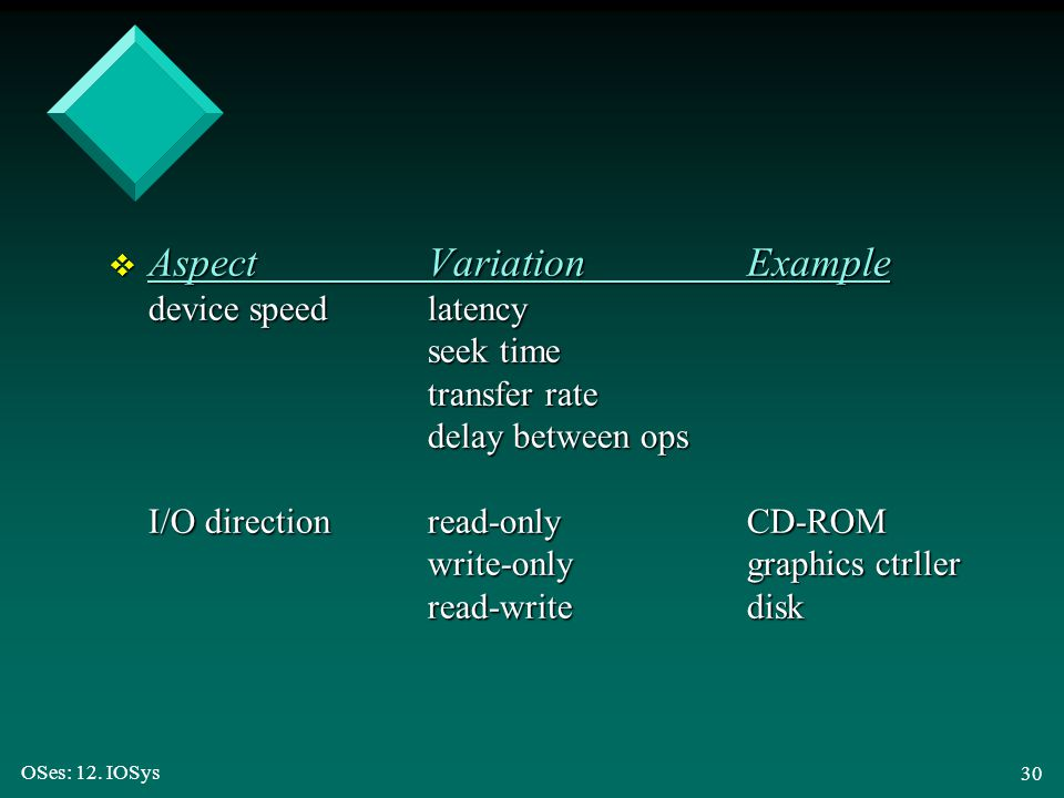 Aspect. Variation. Example device speed. latency. seek time