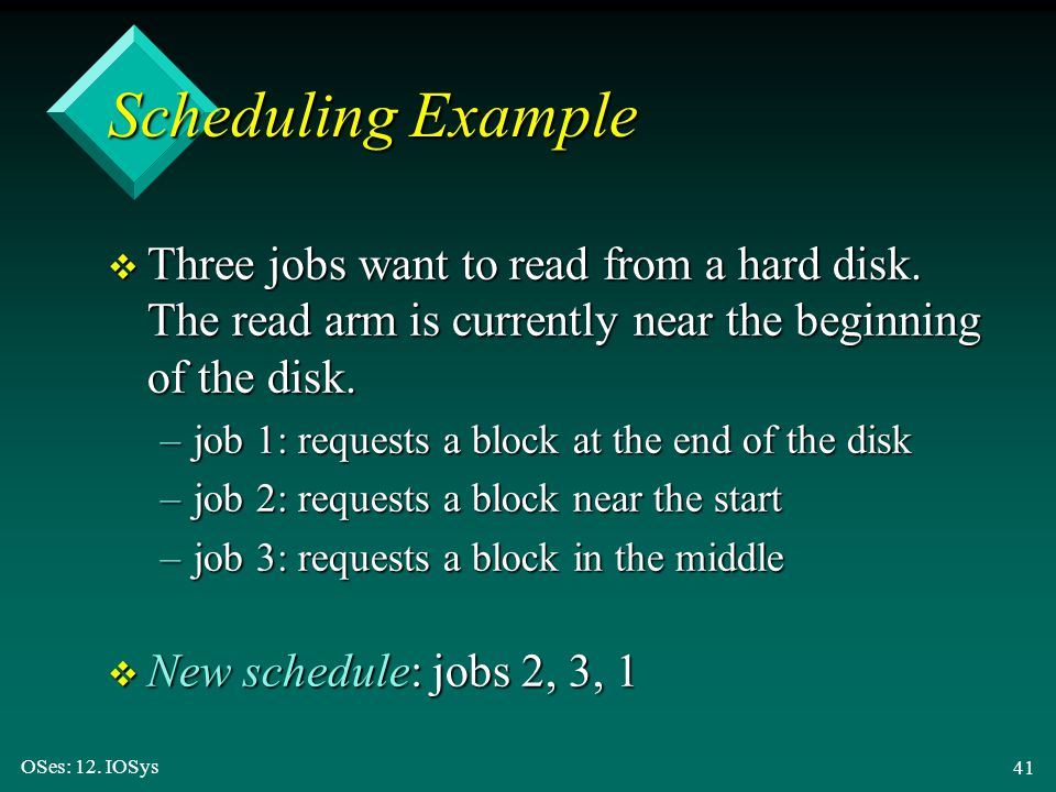 Scheduling Example Three jobs want to read from a hard disk. The read arm is currently near the beginning of the disk.