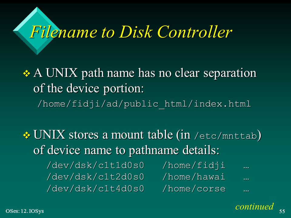 Filename to Disk Controller