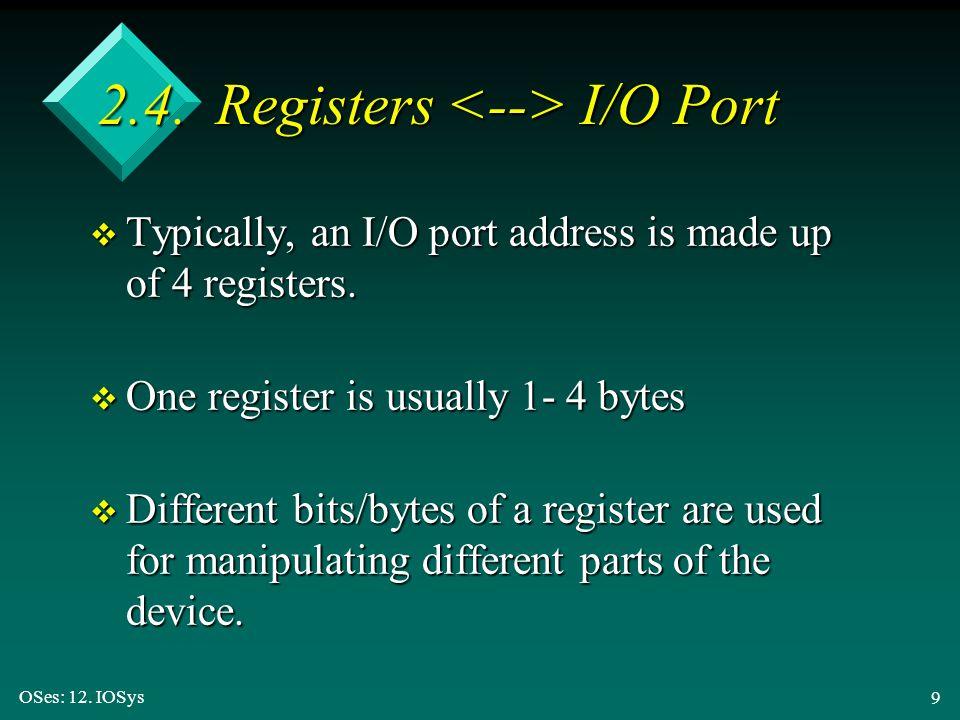 2.4. Registers <--> I/O Port