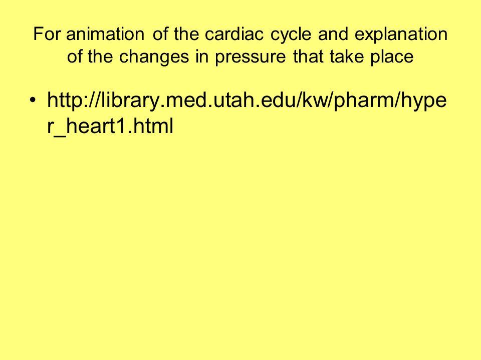 http://library.med.utah.edu/kw/pharm/hype r_heart1.html