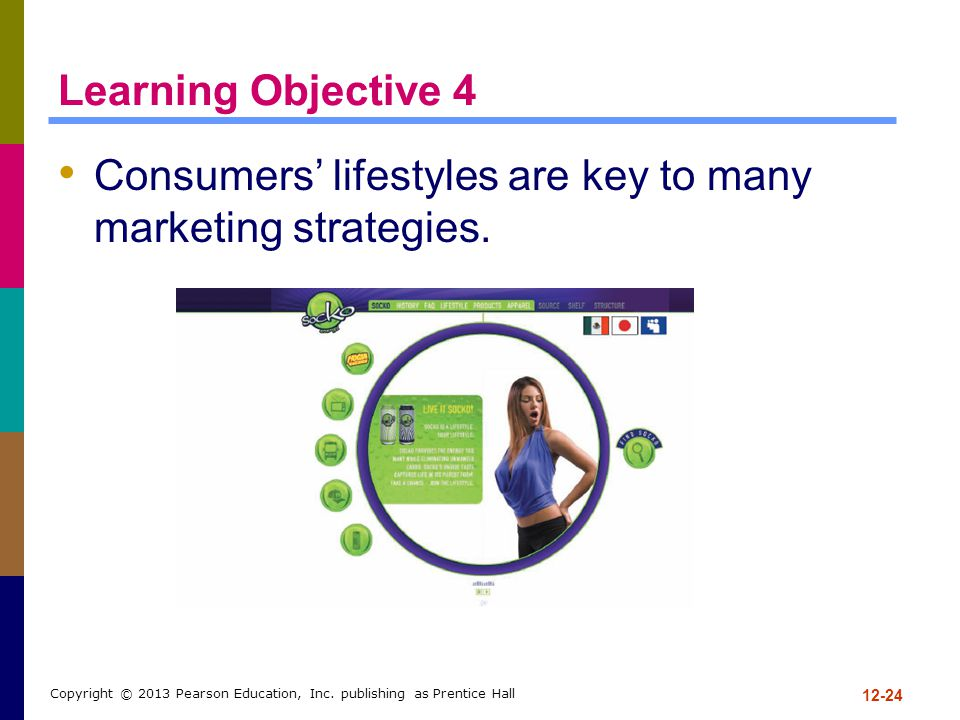 Consumers' lifestyles are key to many marketing strategies.