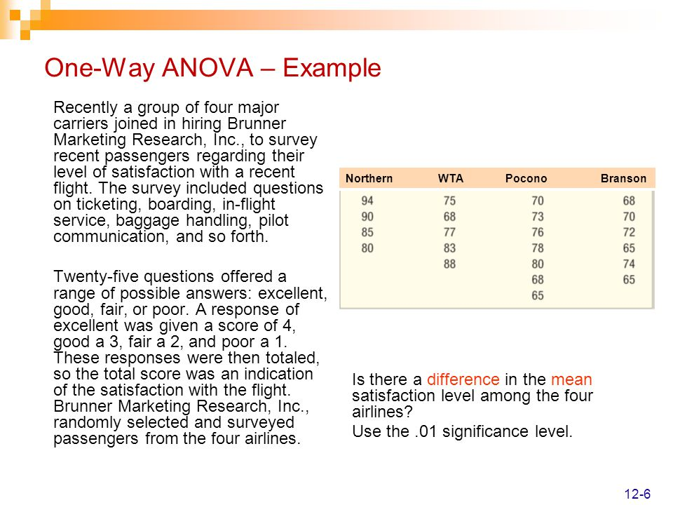 Analysis Of Variance (ANOVA): Examples ... - Study.com
