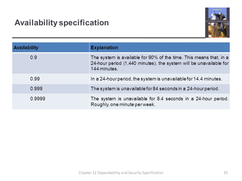 Availability specification