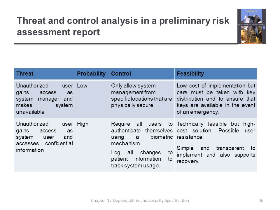 Threat and control analysis in a preliminary risk assessment report