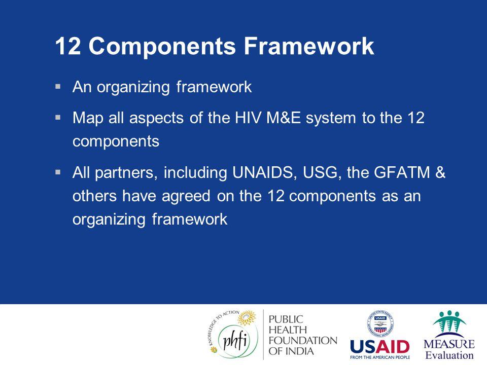 12 Components Framework An organizing framework