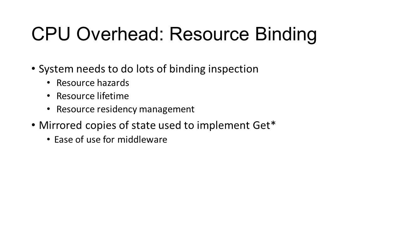 CPU Overhead: Resource Binding