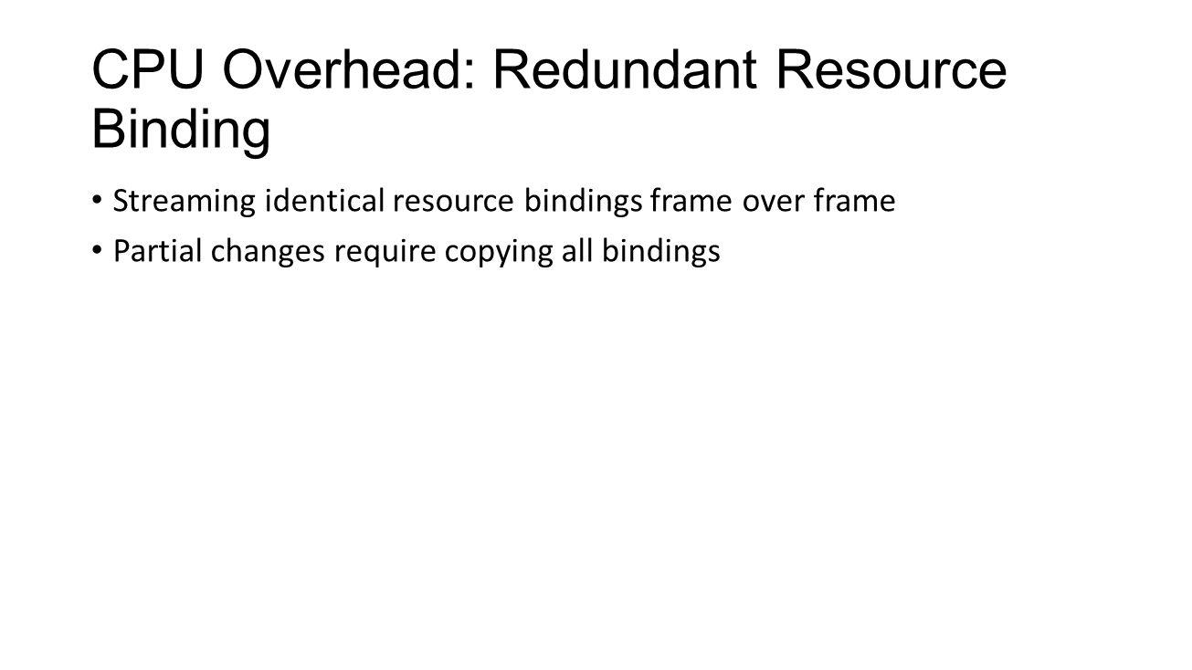 CPU Overhead: Redundant Resource Binding