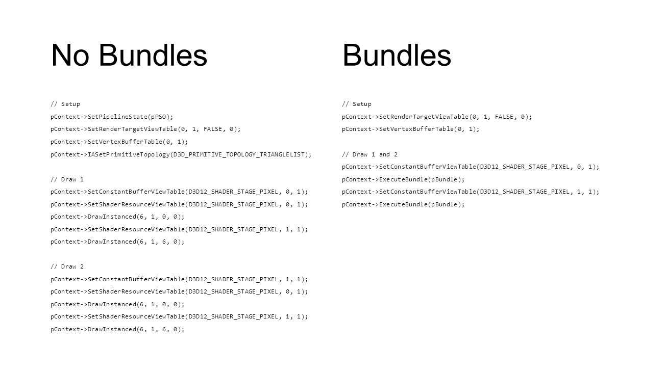 No Bundles Bundles.