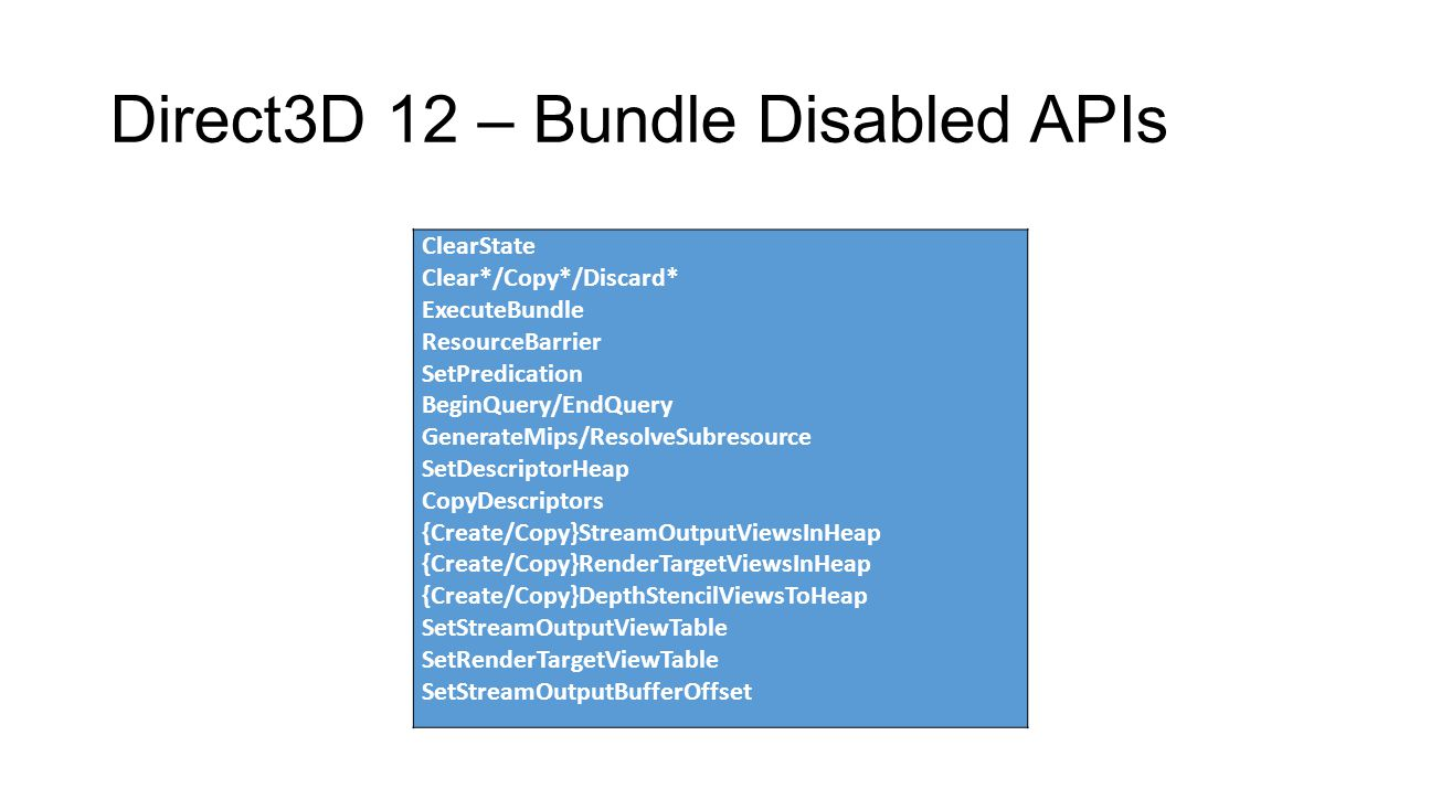 Direct3D 12 – Bundle Disabled APIs