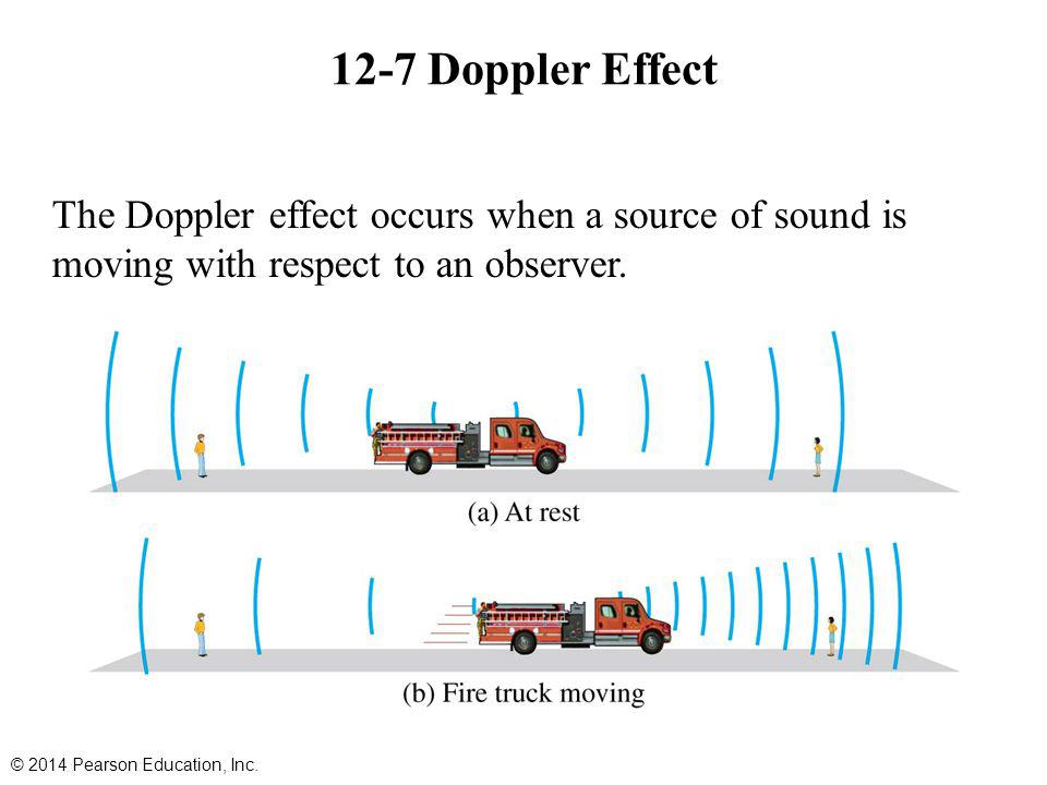 12-7 Doppler Effect The Doppler effect occurs when a source of sound is moving with respect to an observer.
