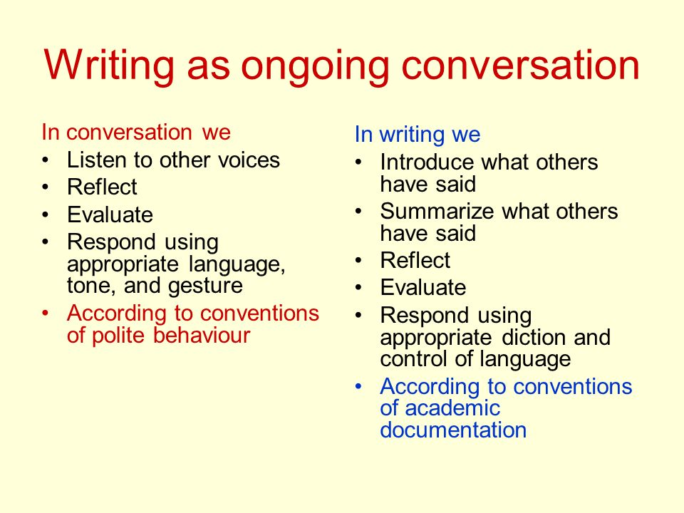 Writing as ongoing conversation