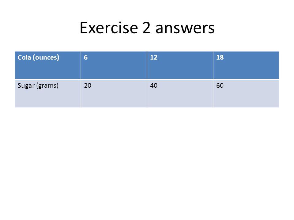 Exercise 2 answers Cola (ounces) 6 12 18 Sugar (grams) 20 40 60