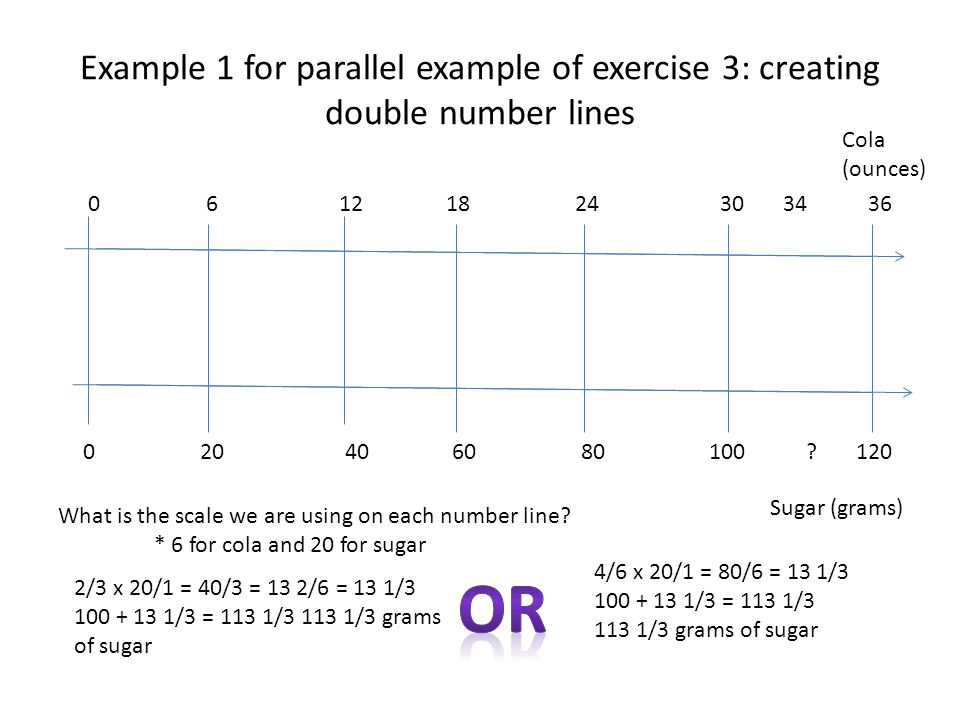 Example 1 for parallel example of exercise 3: creating double number lines