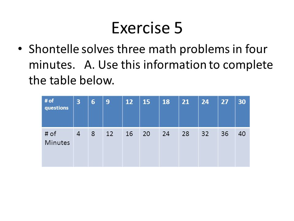 Exercise 5 Shontelle solves three math problems in four minutes. A. Use this information to complete the table below.