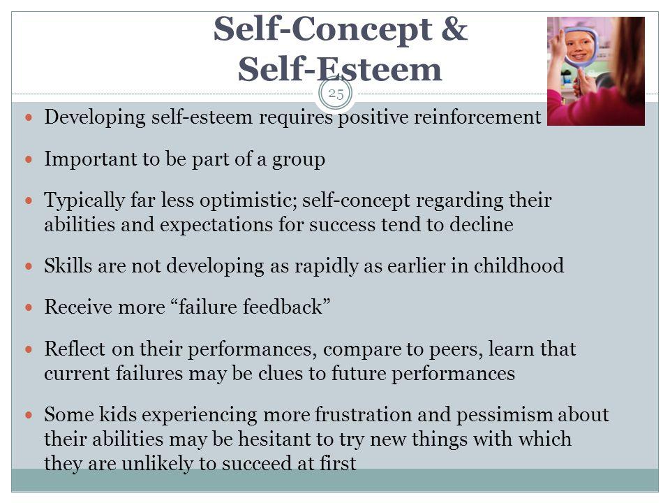 Self-Concept & Self-Esteem