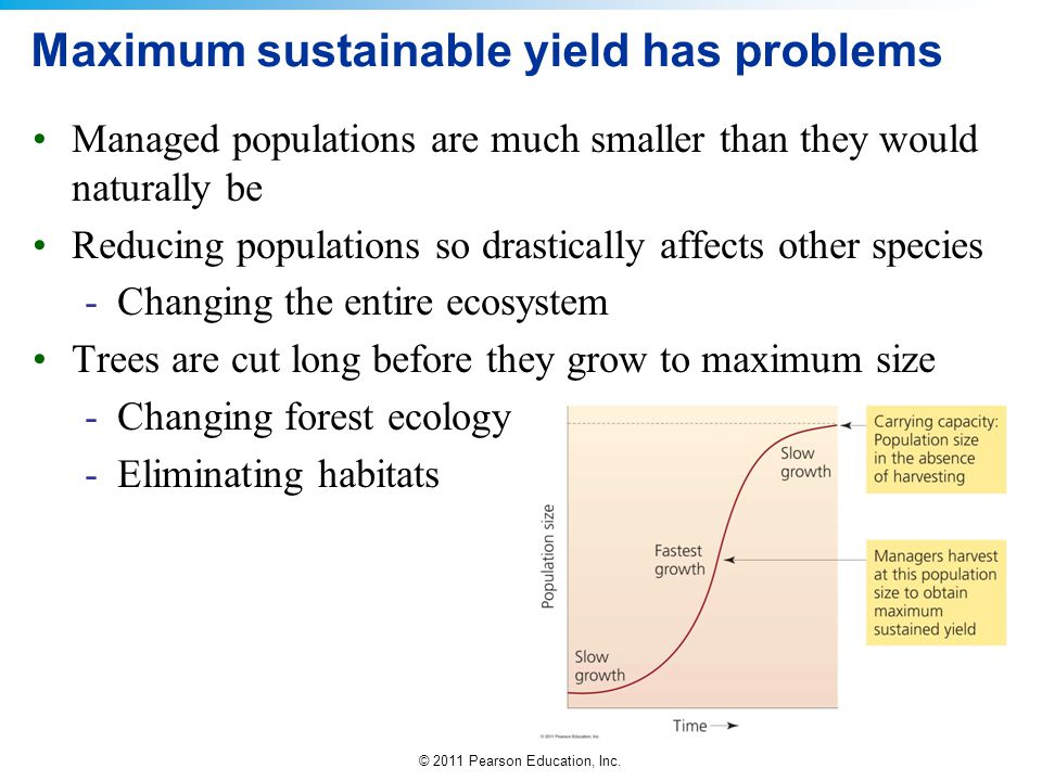 Maximum sustainable yield has problems