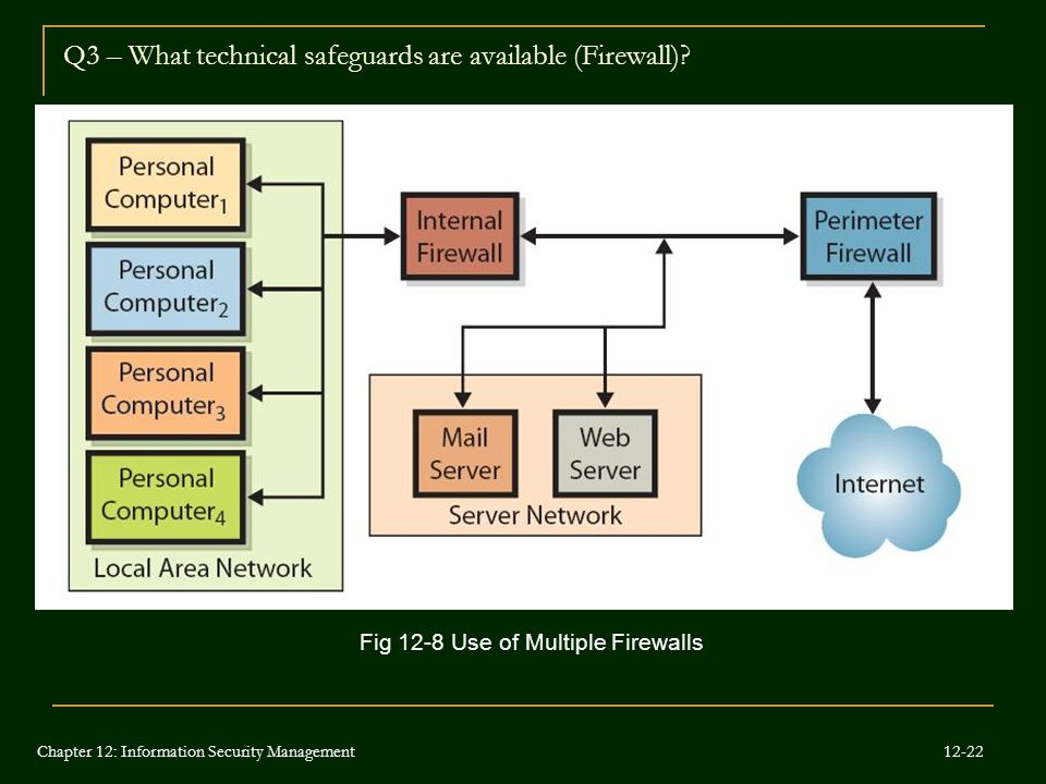 Q3 – What technical safeguards are available (Firewall)