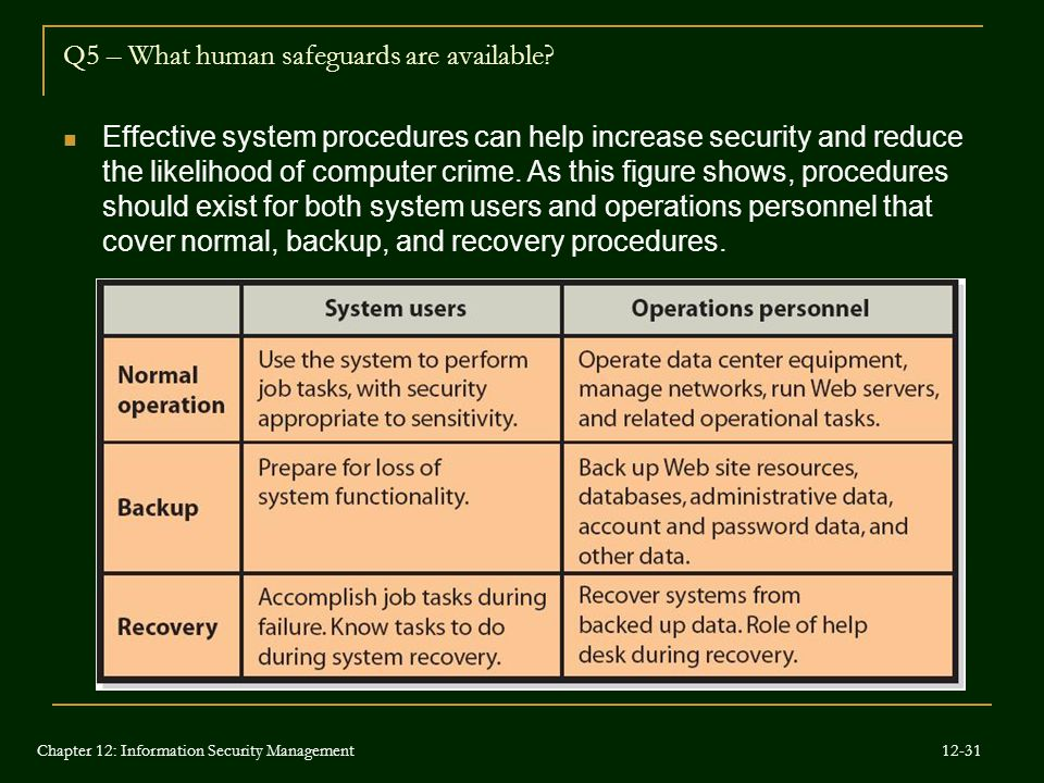 Q5 – What human safeguards are available