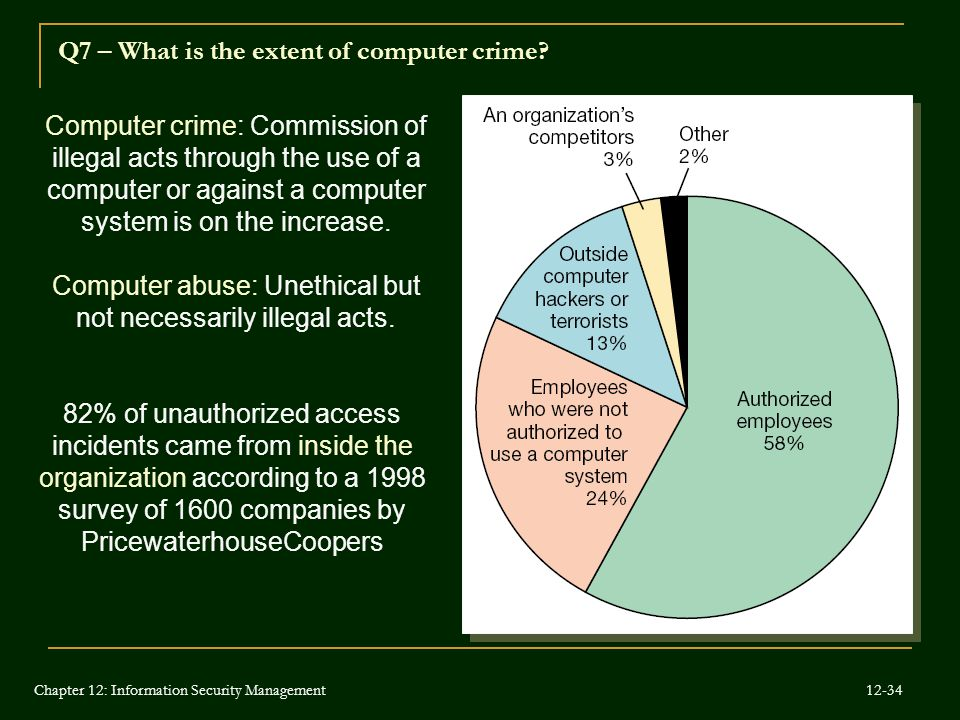 Q7 – What is the extent of computer crime