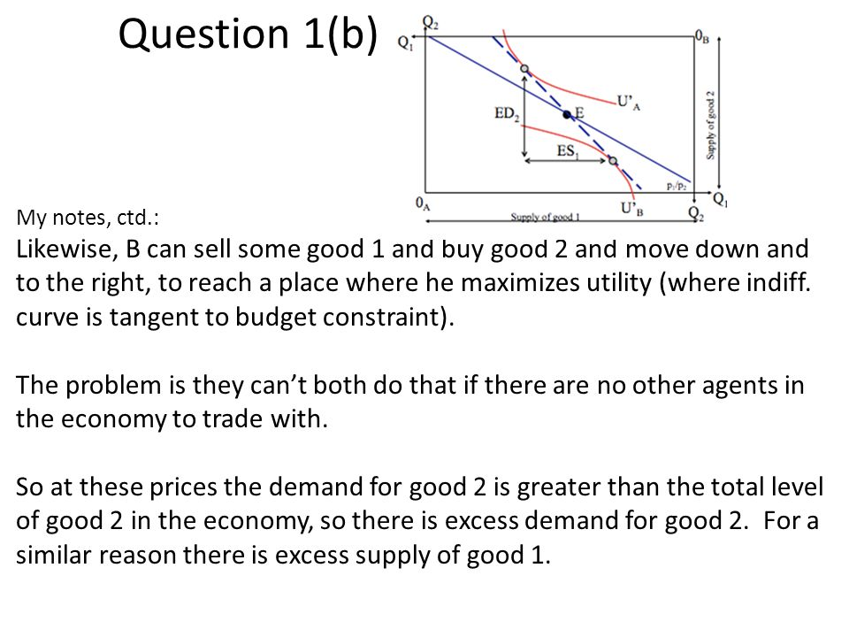 Question 1(b) My notes, ctd.: