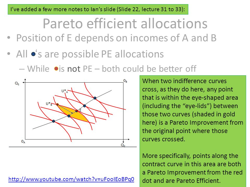Pareto efficient allocations