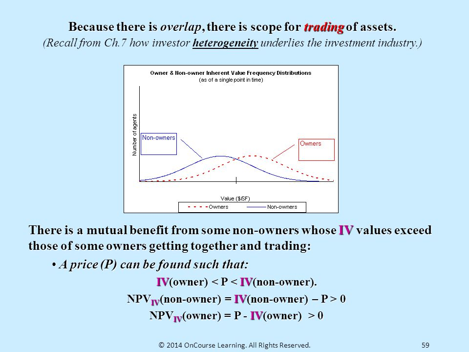 Because there is overlap, there is scope for trading of assets.