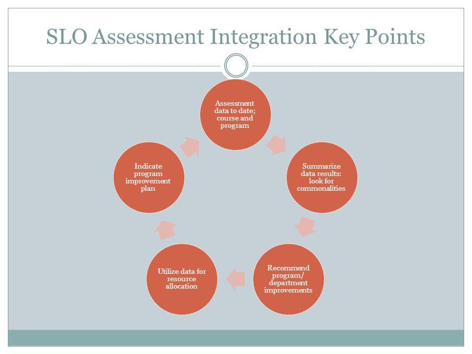 SLO Assessment Integration Key Points