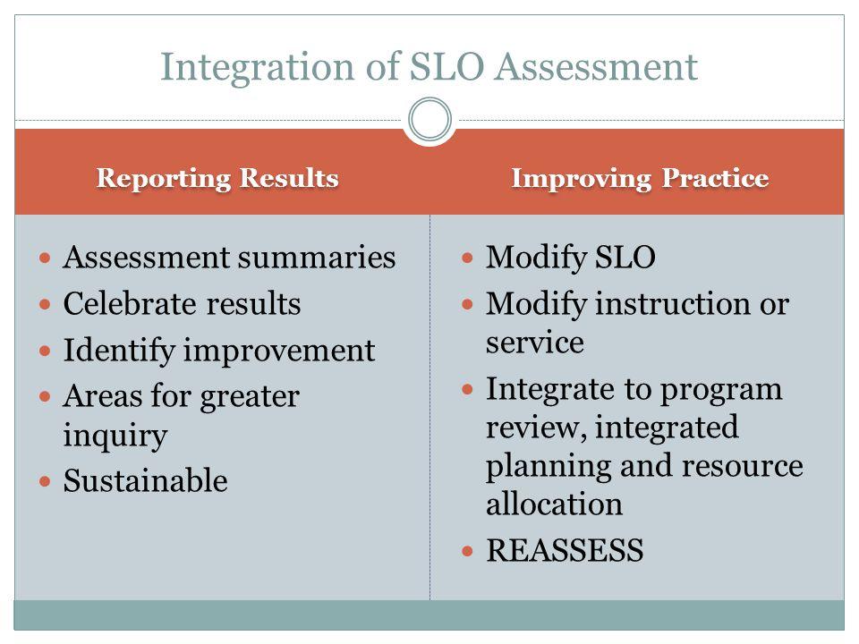 Integration of SLO Assessment