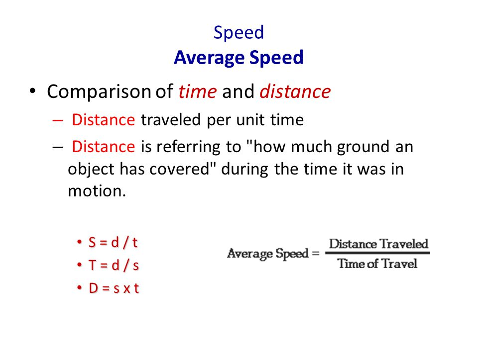 Comparison of time and distance