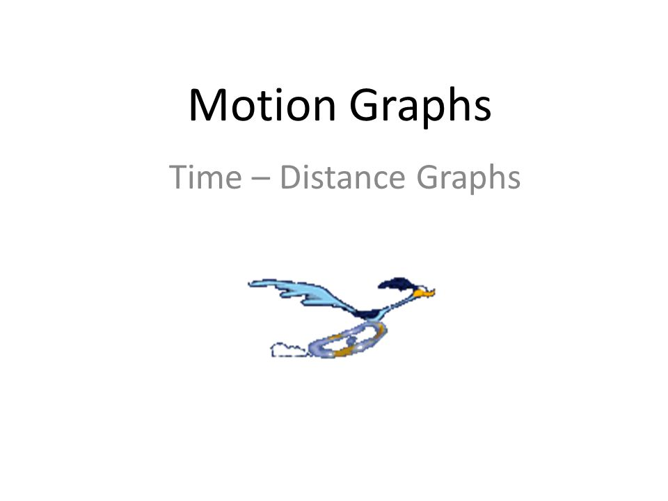 Motion Graphs Time – Distance Graphs