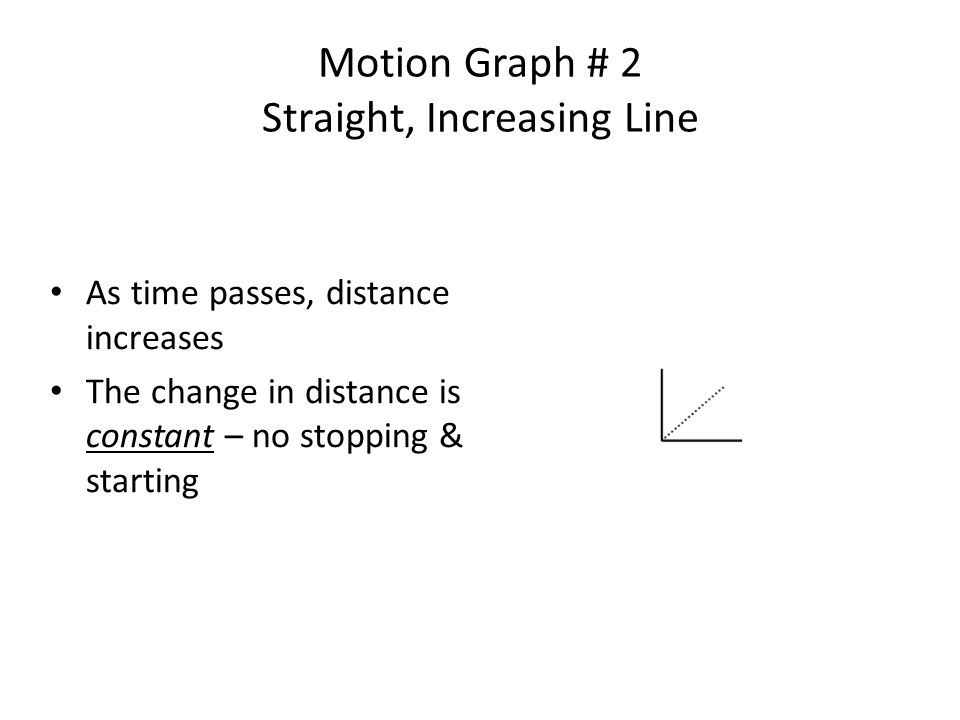 Motion Graph # 2 Straight, Increasing Line