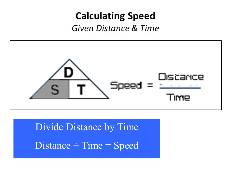 Calculating Speed Given Distance & Time