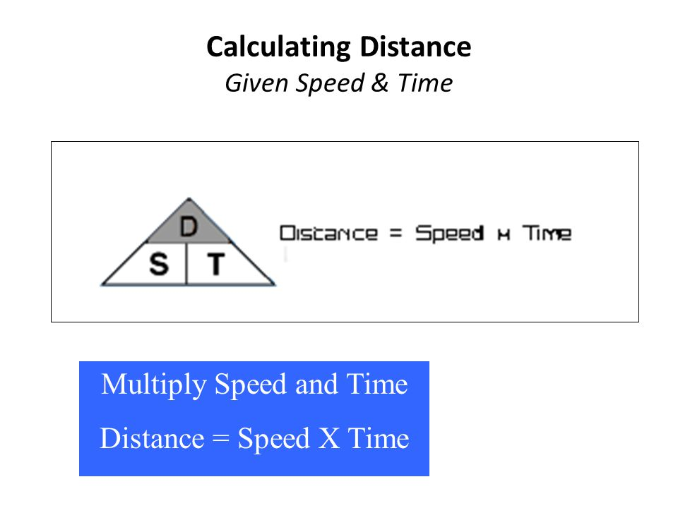 Calculating Distance Given Speed & Time