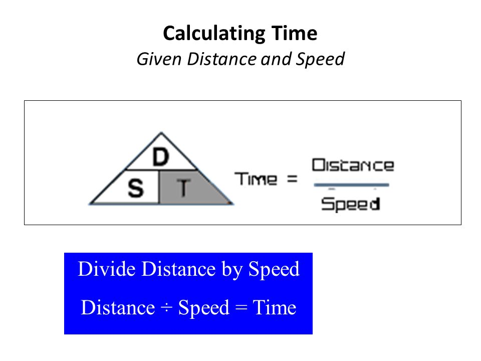 Calculating Time Given Distance and Speed