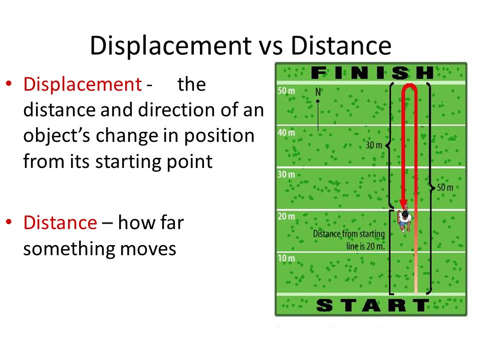 Displacement vs Distance